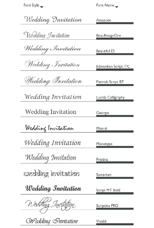 invitation fonts - Wedding Invitation Fonts